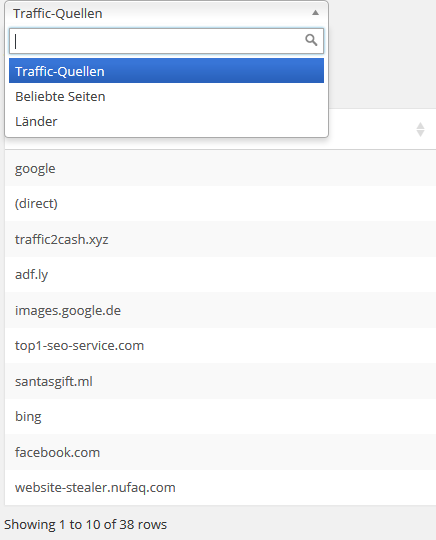 Traffic-Quellen