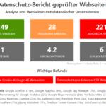 DSGVO-Check von 249 Webseiten mittelständischer Unternehmen mit eigener Scanner-Software